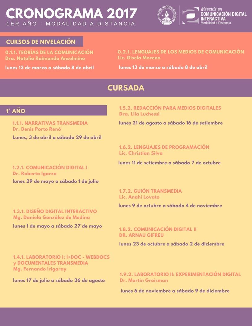 Cronograma 2017 - clases 1ro